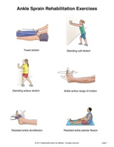 Best Exercises For Sprained Wrist